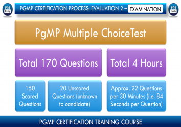 PgMP Multiple Choice Test - Evaluation 2 (Its Tough. Or Is It?)